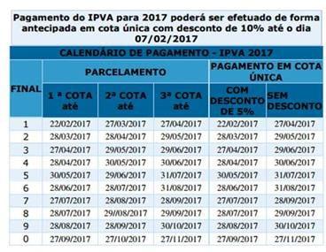 IPVA-com-10%-de-desconto-deve-ser-pago-ate-terca-feira-02